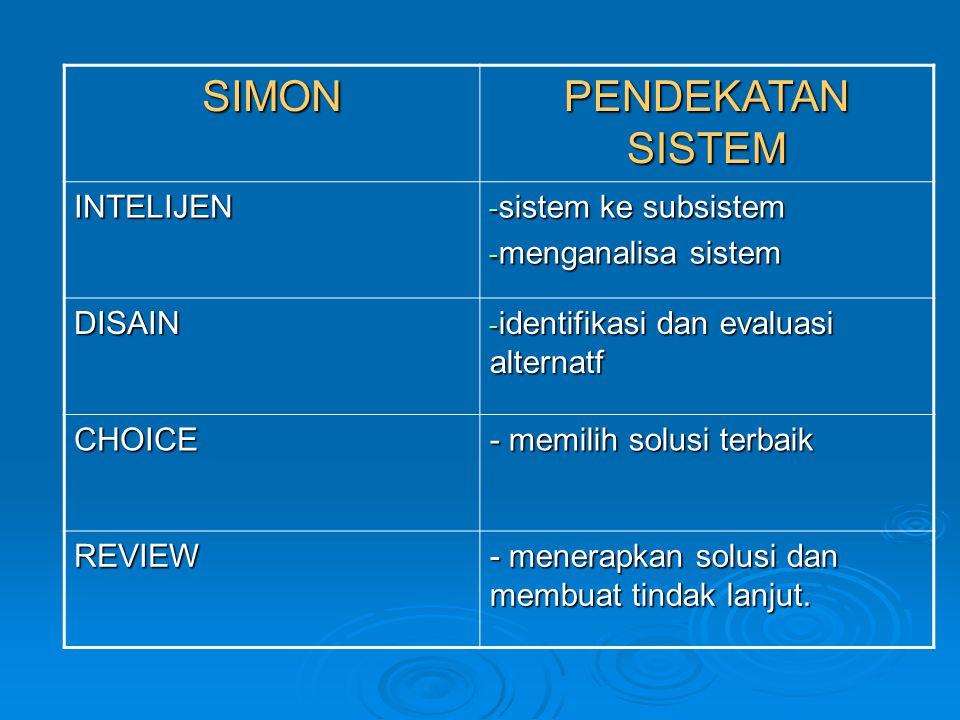 SIMON PENDEKATAN SISTEM INTELIJEN sistem ke subsistem