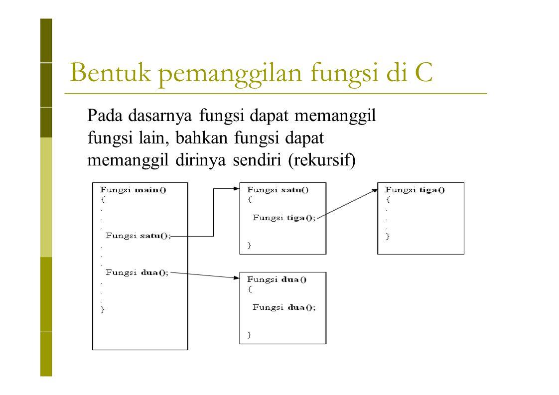 Bentuk pemanggilan fungsi di C