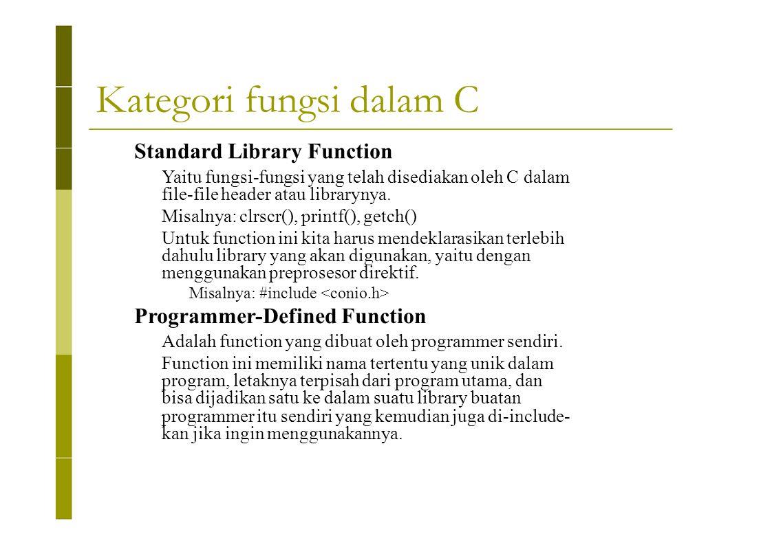 Kategori fungsi dalam C