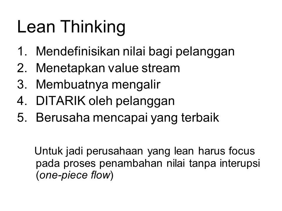 Lean Thinking Mendefinisikan nilai bagi pelanggan
