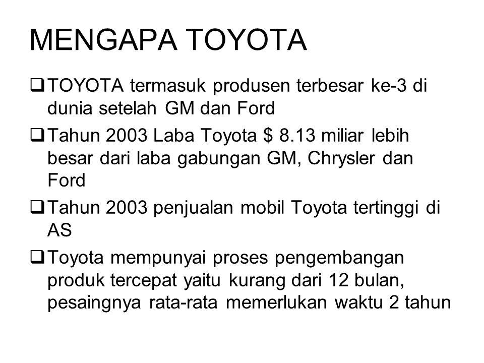 MENGAPA TOYOTA TOYOTA termasuk produsen terbesar ke-3 di dunia setelah GM dan Ford.