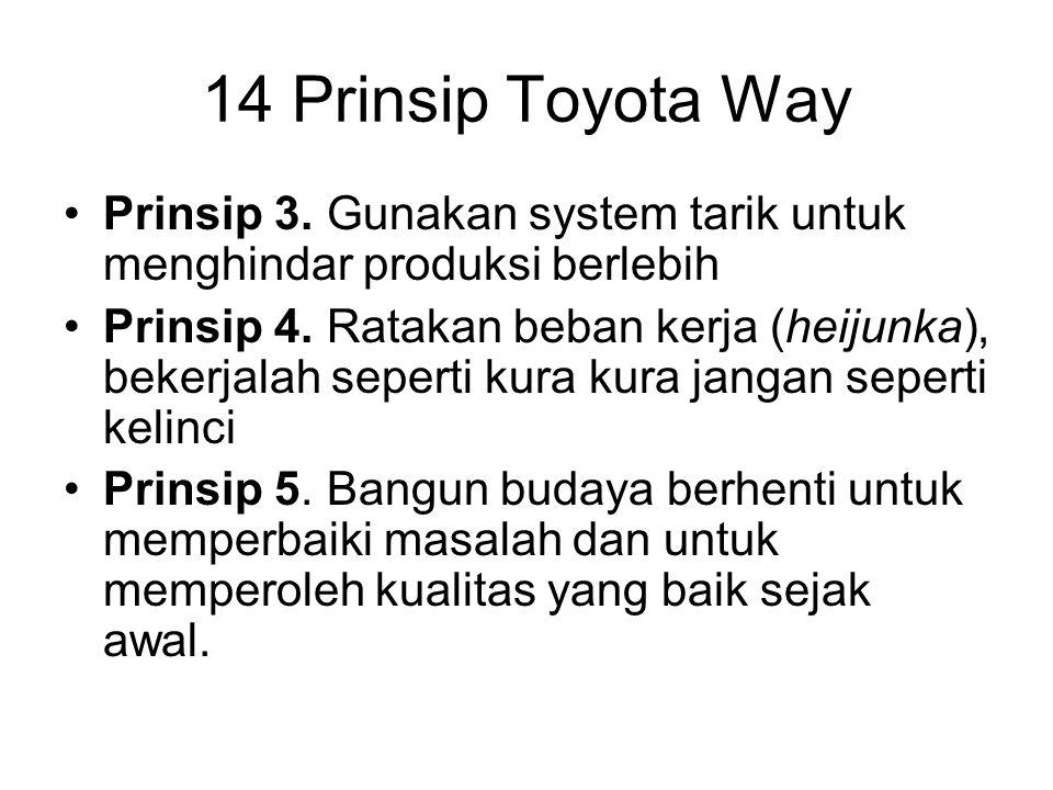14 Prinsip Toyota Way Prinsip 3. Gunakan system tarik untuk menghindar produksi berlebih.