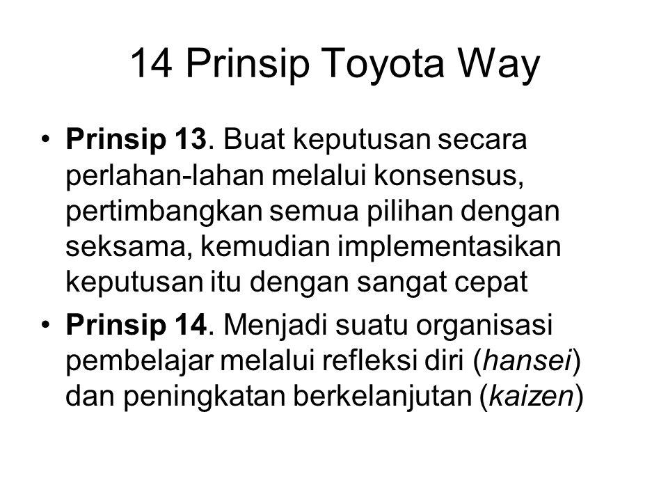 14 Prinsip Toyota Way