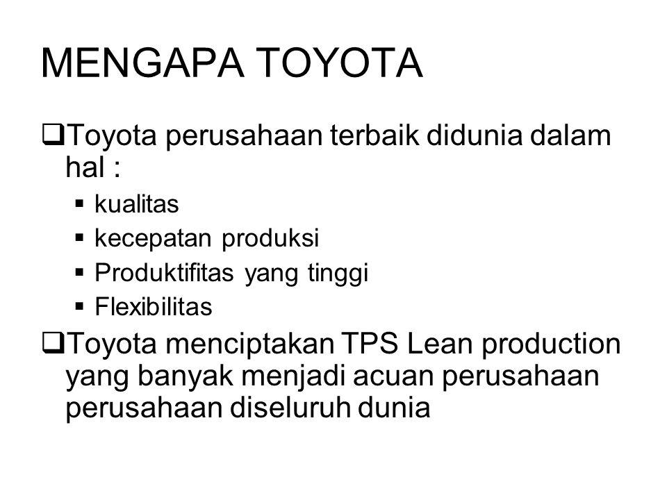 MENGAPA TOYOTA Toyota perusahaan terbaik didunia dalam hal :
