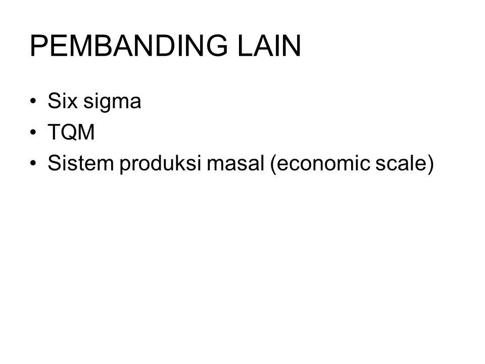 PEMBANDING LAIN Six sigma TQM Sistem produksi masal (economic scale)