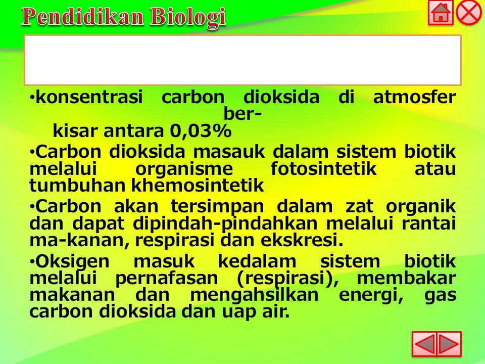 konsentrasi carbon dioksida di atmosfer ber- kisar antara 0,03%