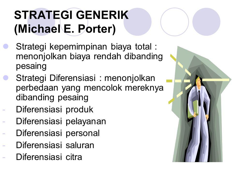 STRATEGI GENERIK (Michael E. Porter)