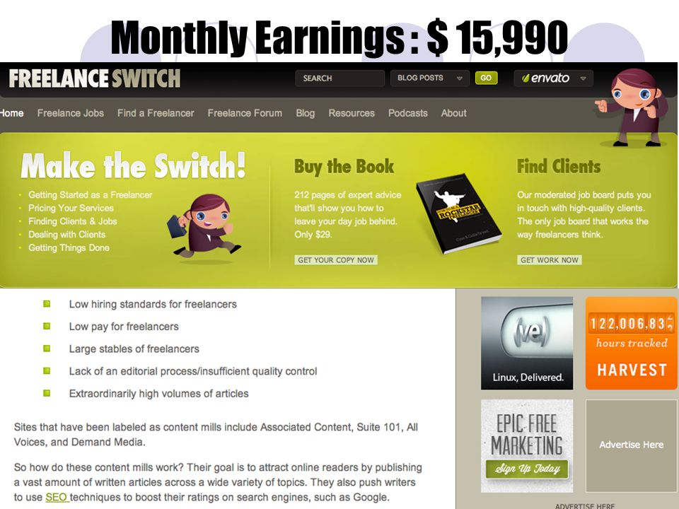 Monthly Earnings : $ 15,990