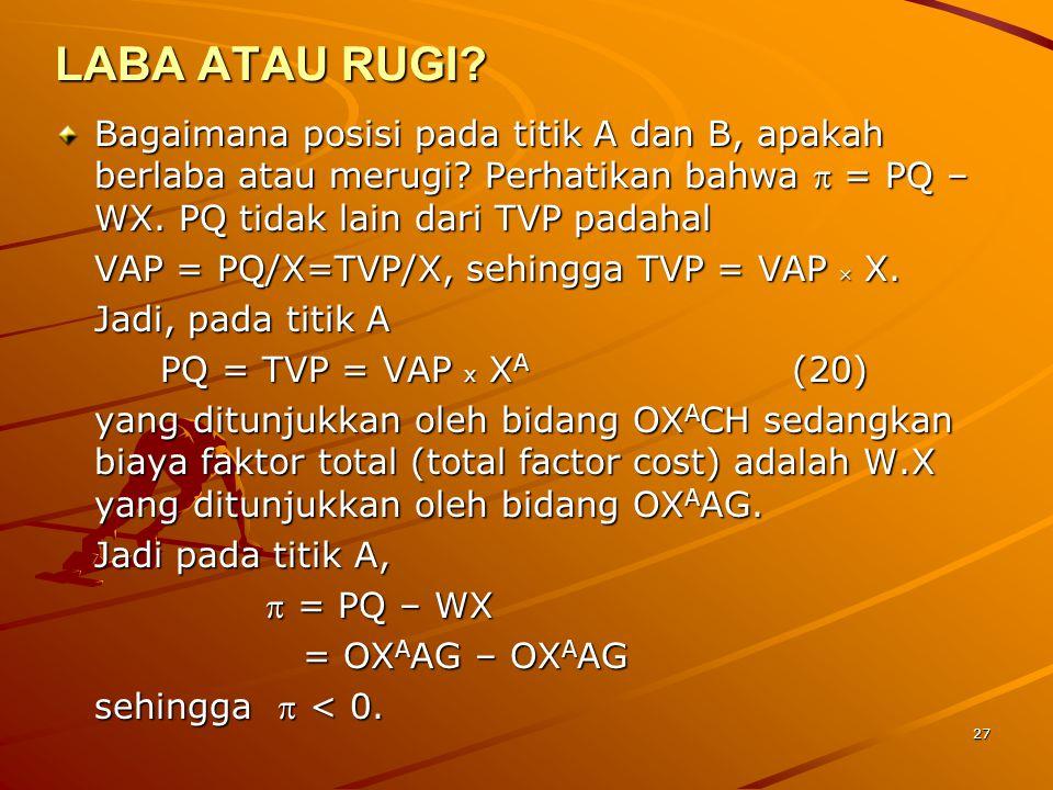 LABA ATAU RUGI Bagaimana posisi pada titik A dan B, apakah berlaba atau merugi Perhatikan bahwa  = PQ – WX. PQ tidak lain dari TVP padahal.