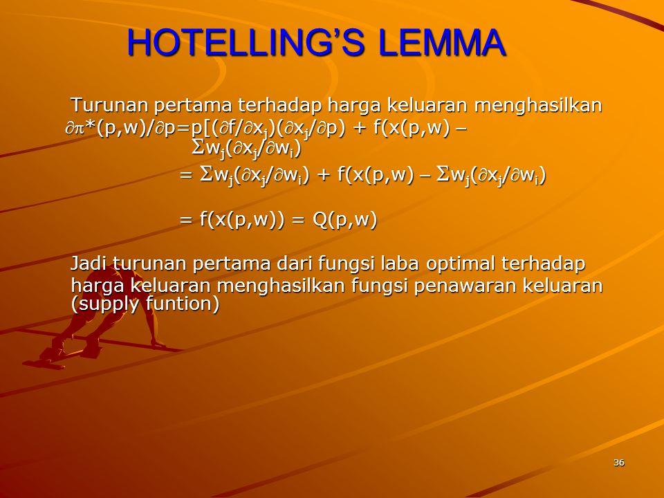 HOTELLING'S LEMMA Turunan pertama terhadap harga keluaran menghasilkan