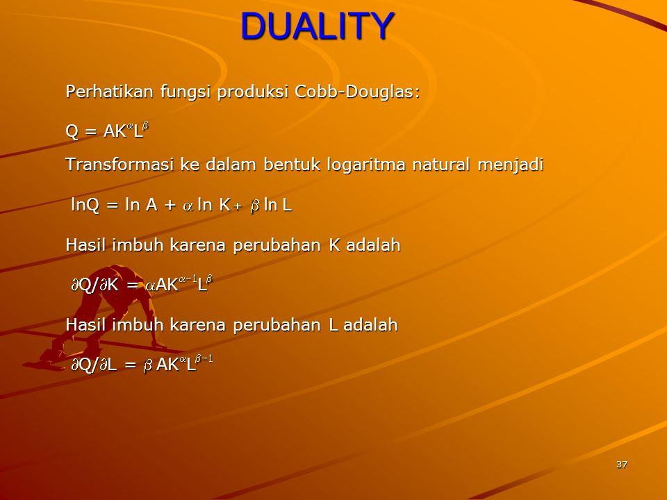 DUALITY Perhatikan fungsi produksi Cobb-Douglas: Q = AKaLb
