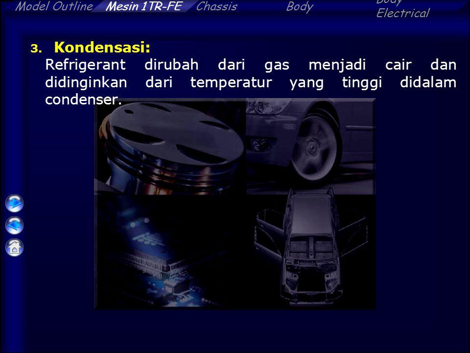 Kondensasi: Refrigerant dirubah dari gas menjadi cair dan didinginkan dari temperatur yang tinggi didalam condenser.