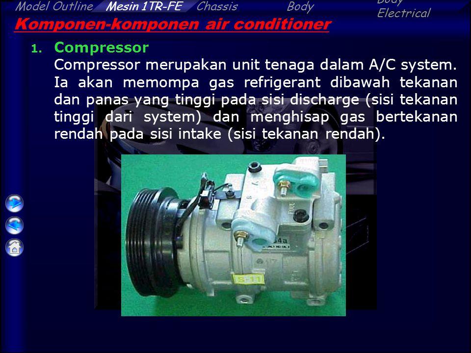 Komponen-komponen air conditioner