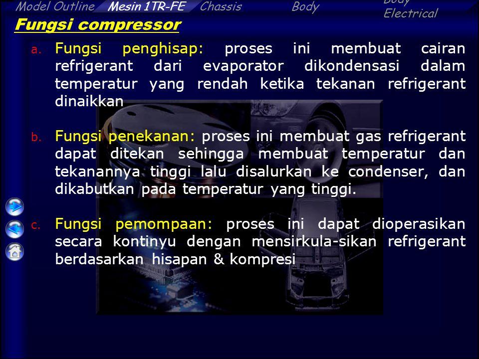 Fungsi compressor