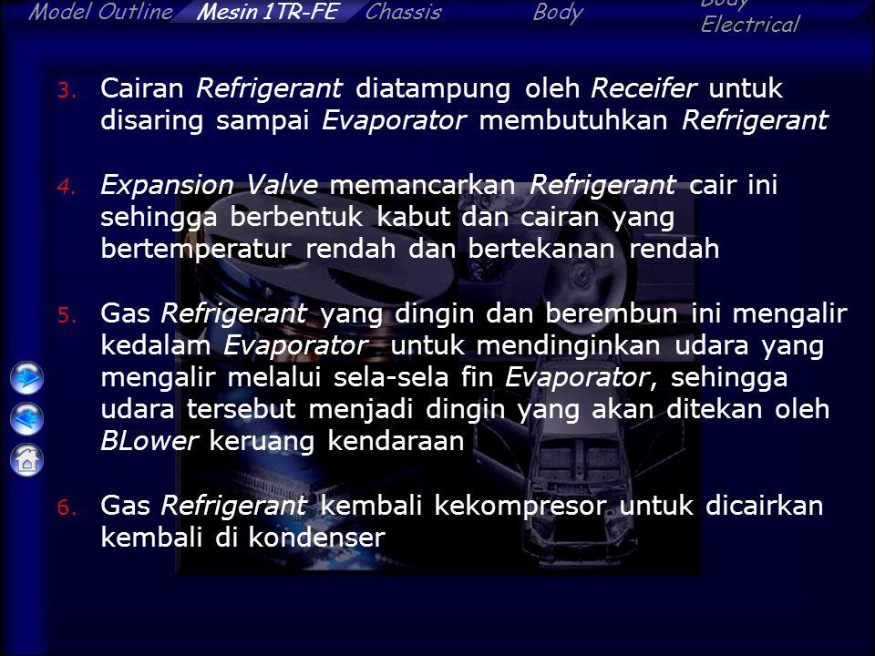 Cairan Refrigerant diatampung oleh Receifer untuk disaring sampai Evaporator membutuhkan Refrigerant