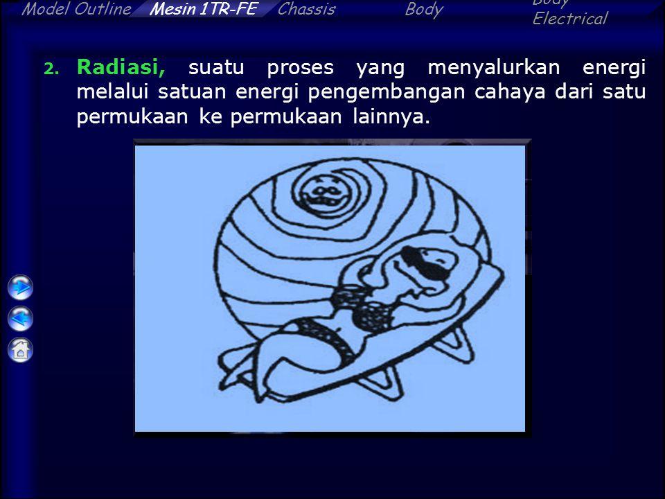 Radiasi, suatu proses yang menyalurkan energi melalui satuan energi pengembangan cahaya dari satu permukaan ke permukaan lainnya.