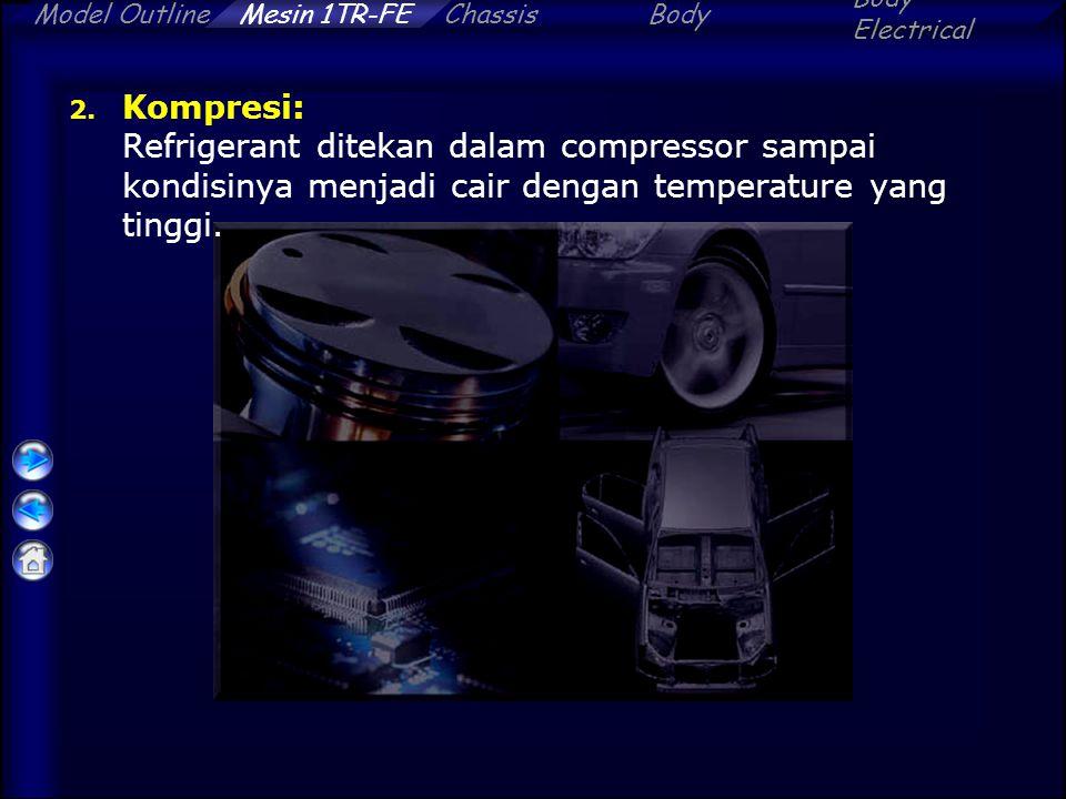 Kompresi: Refrigerant ditekan dalam compressor sampai kondisinya menjadi cair dengan temperature yang tinggi.