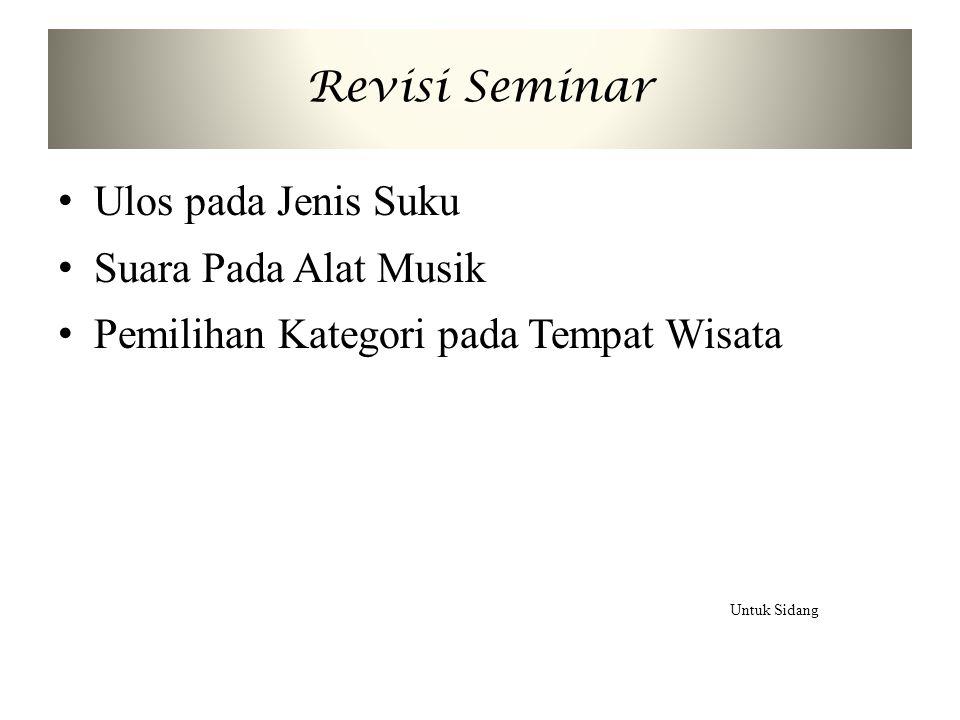 Revisi Seminar Ulos pada Jenis Suku. Suara Pada Alat Musik. Pemilihan Kategori pada Tempat Wisata.