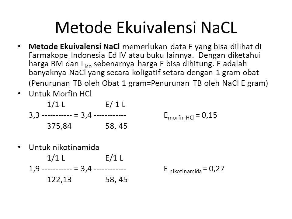 Metode Ekuivalensi NaCL