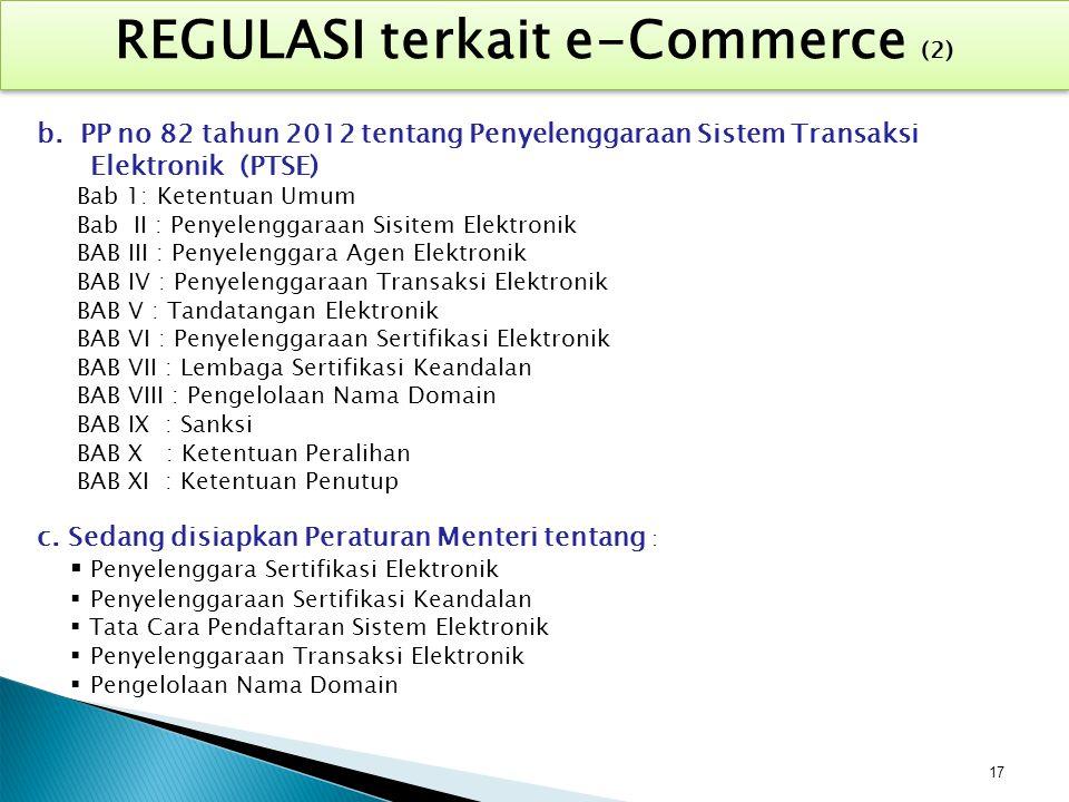 REGULASI terkait e-Commerce (2)