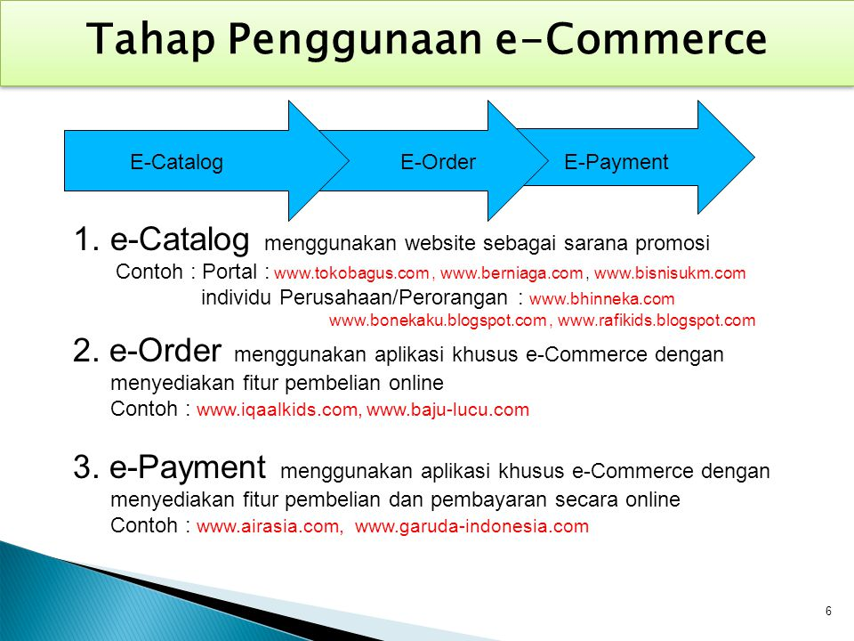 Tahap Penggunaan e-Commerce