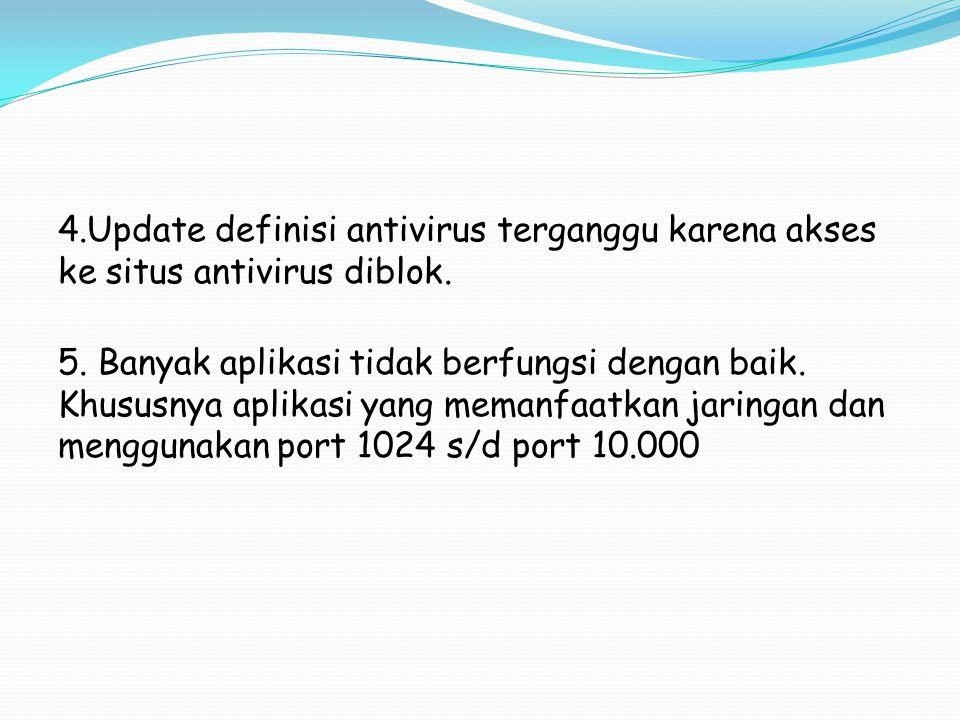 4.Update definisi antivirus terganggu karena akses ke situs antivirus diblok.
