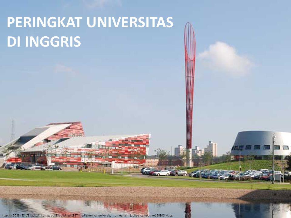 Peringkat Universitas di Inggris
