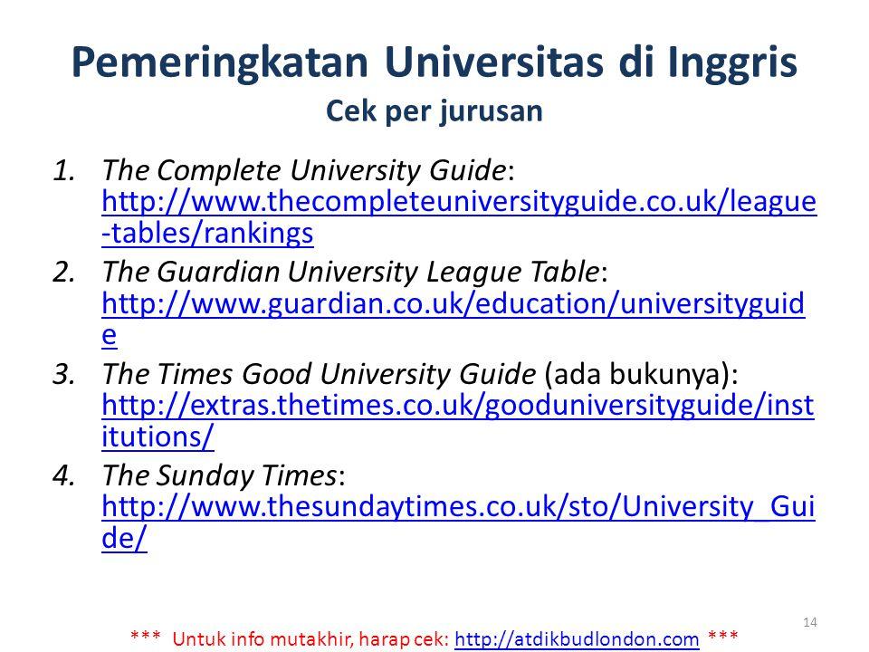 Pemeringkatan Universitas di Inggris Cek per jurusan