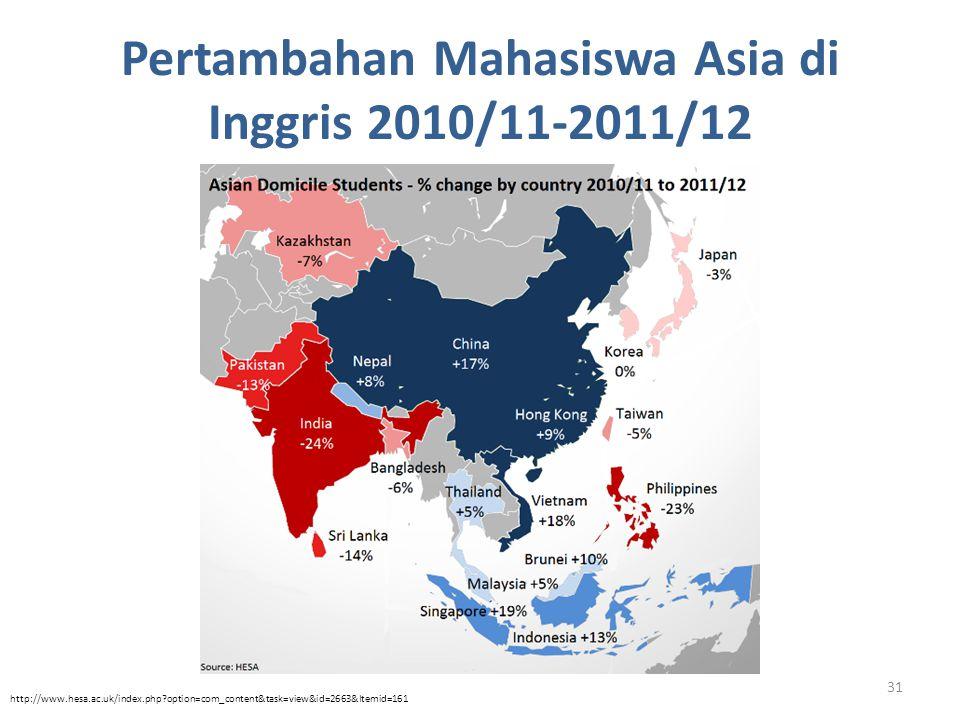 Pertambahan Mahasiswa Asia di Inggris 2010/11-2011/12