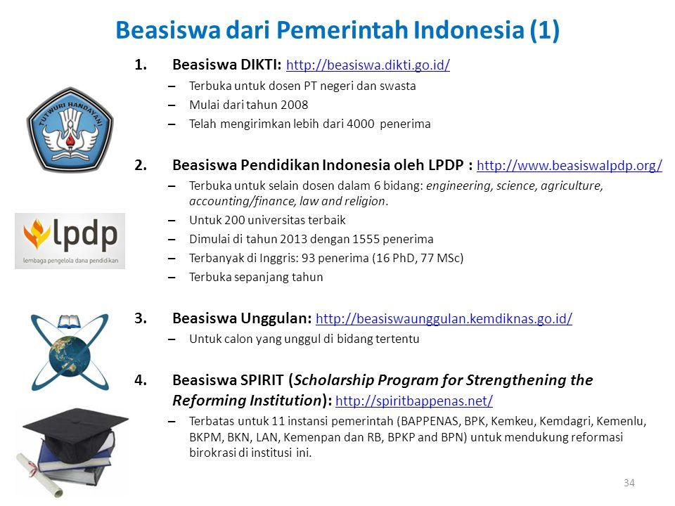 Beasiswa dari Pemerintah Indonesia (1)