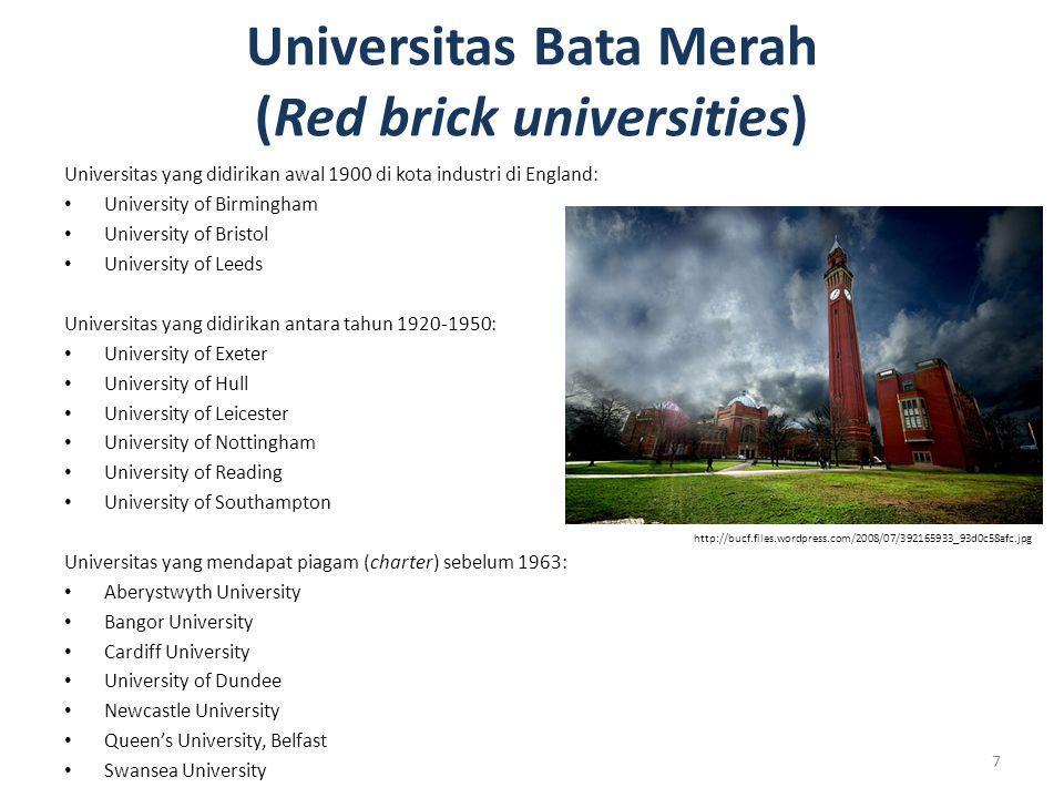 Universitas Bata Merah (Red brick universities)