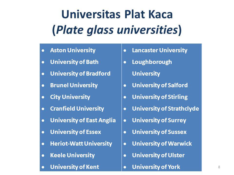 Universitas Plat Kaca (Plate glass universities)