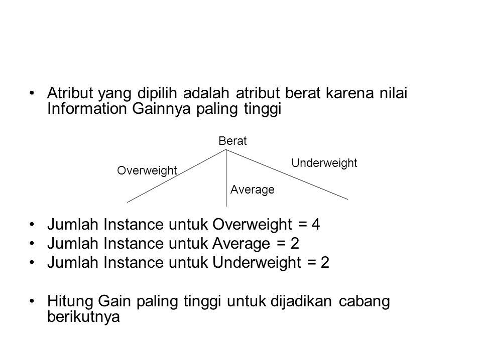 Jumlah Instance untuk Overweight = 4 Jumlah Instance untuk Average = 2