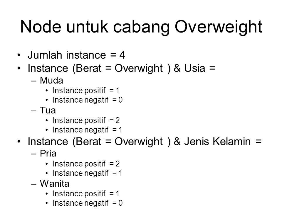 Node untuk cabang Overweight