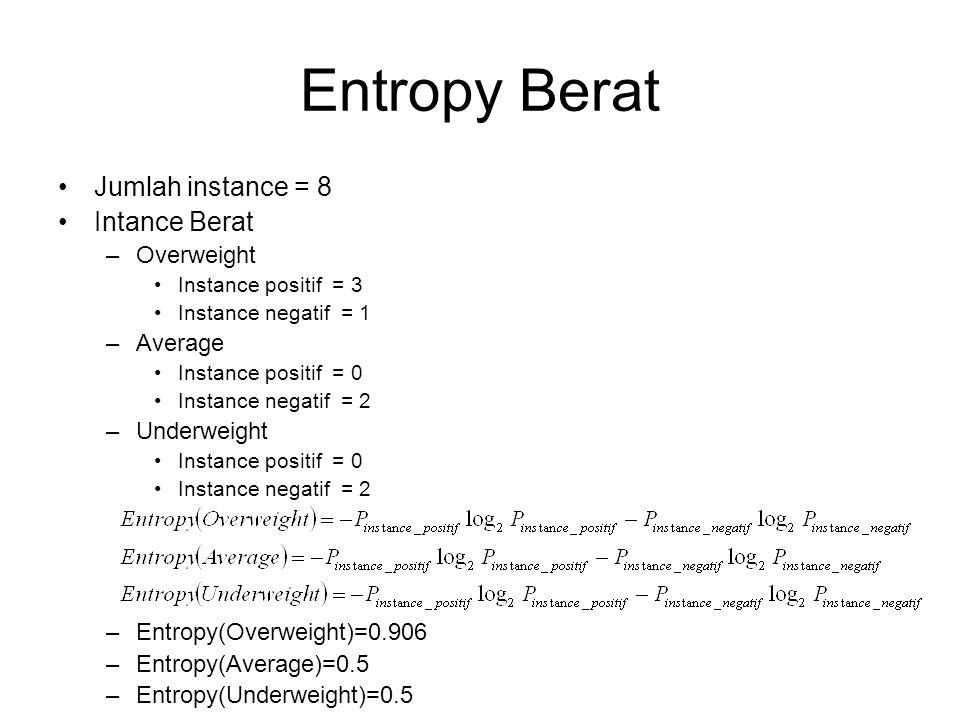 Entropy Berat Jumlah instance = 8 Intance Berat Overweight Average