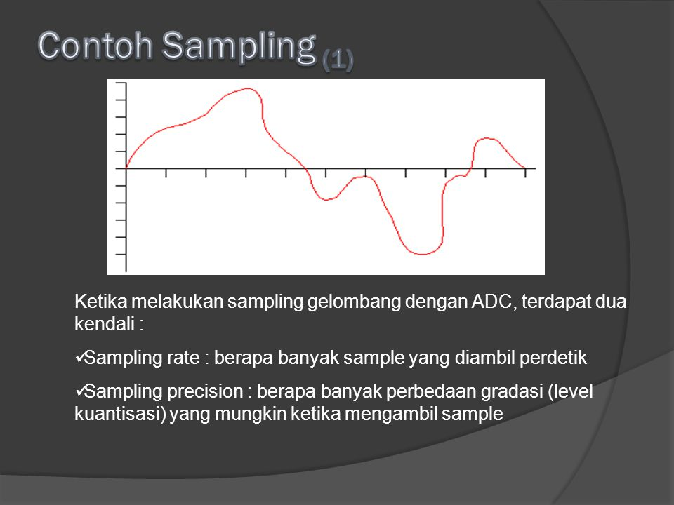 Contoh Sampling (1) Ketika melakukan sampling gelombang dengan ADC, terdapat dua kendali :