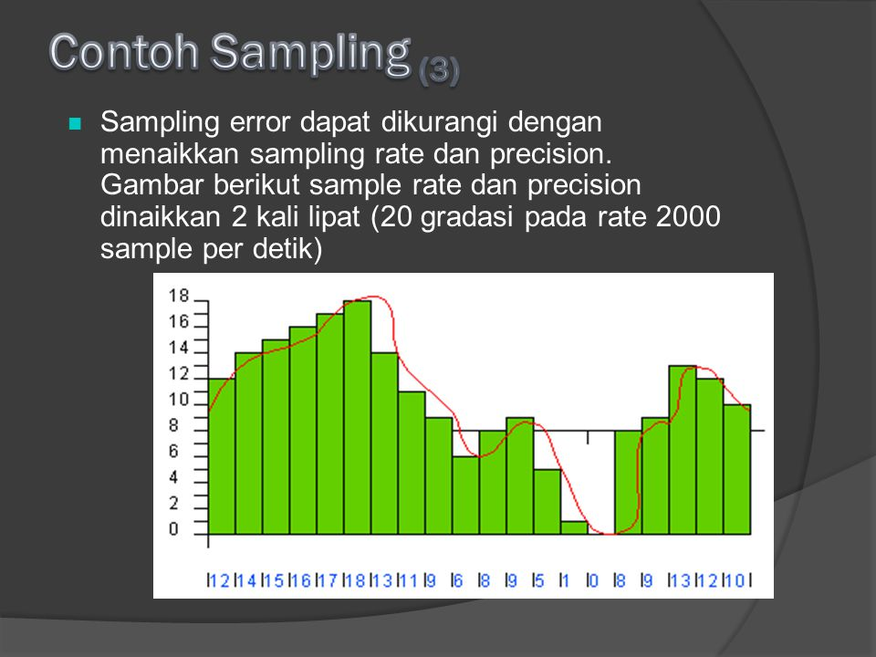 Contoh Sampling (3)