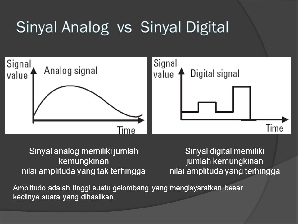 Sinyal Analog vs Sinyal Digital