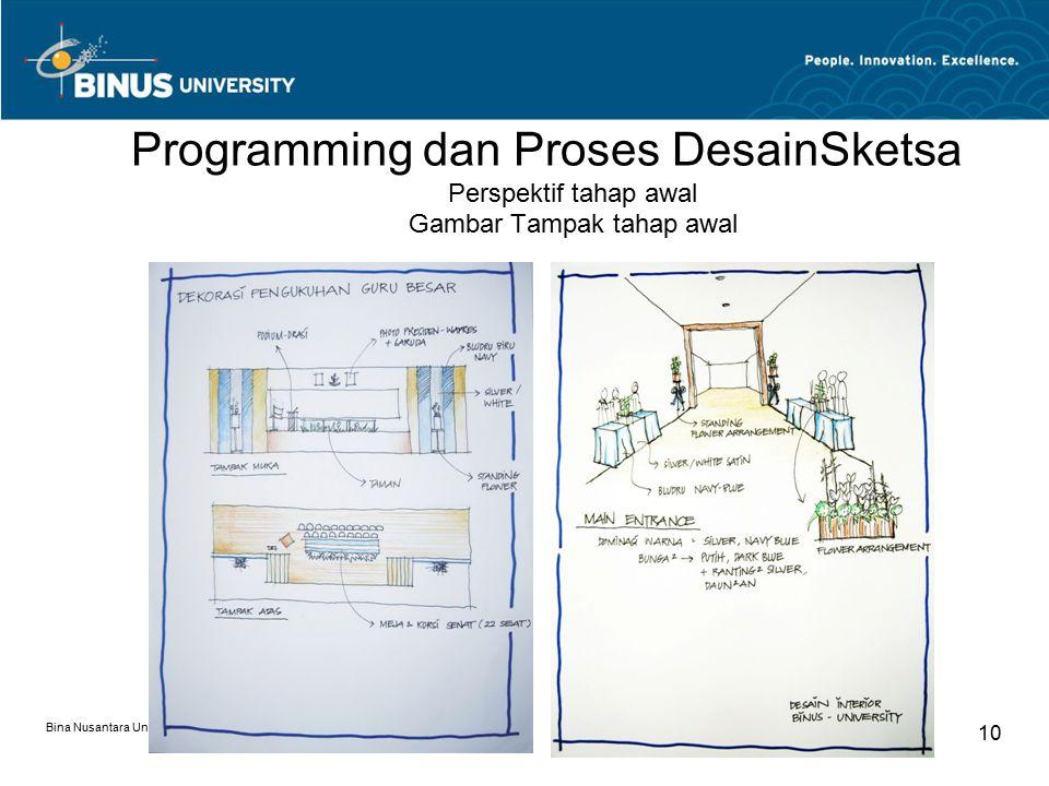 Programming dan Proses DesainSketsa Perspektif tahap awal Gambar Tampak tahap awal