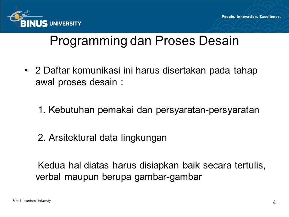 Programming dan Proses Desain