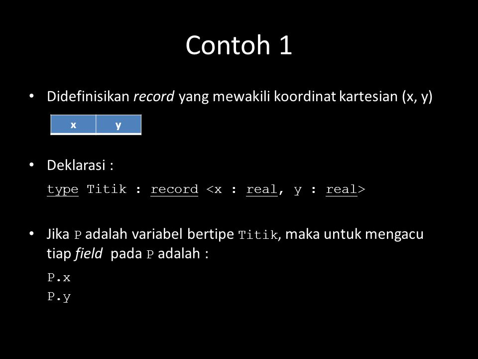 Contoh 1 Didefinisikan record yang mewakili koordinat kartesian (x, y)