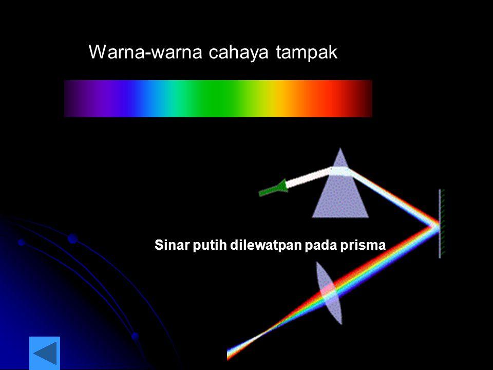 Warna-warna cahaya tampak