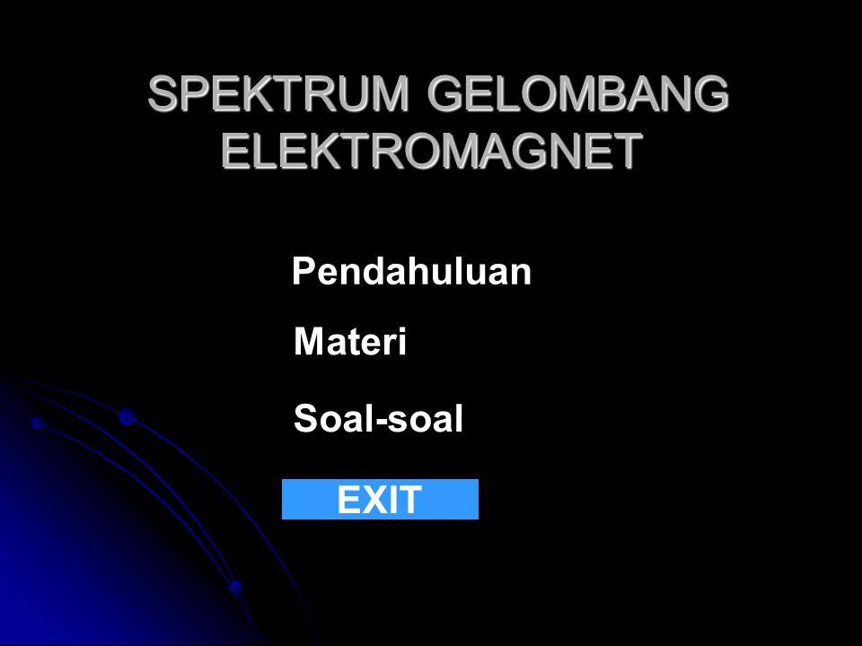 SPEKTRUM GELOMBANG ELEKTROMAGNET