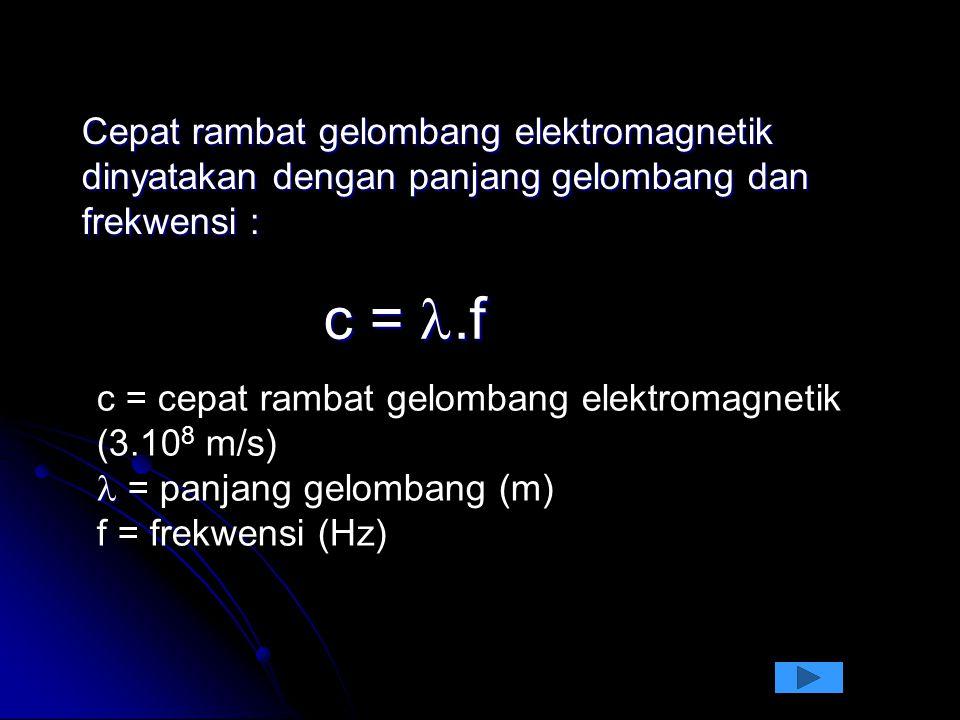 Cepat rambat gelombang elektromagnetik dinyatakan dengan panjang gelombang dan frekwensi :