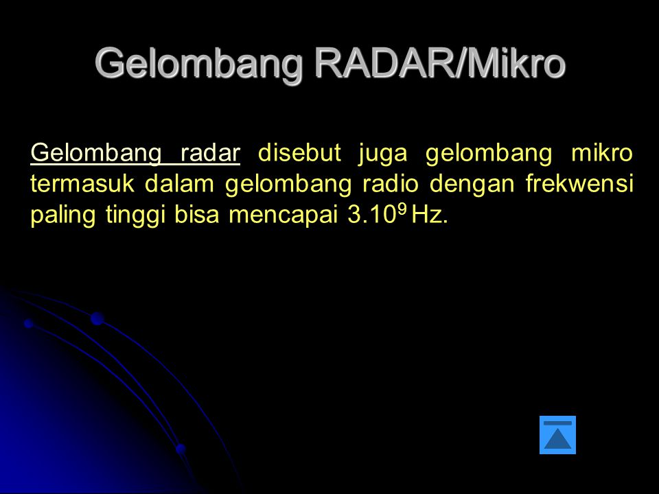 Gelombang RADAR/Mikro