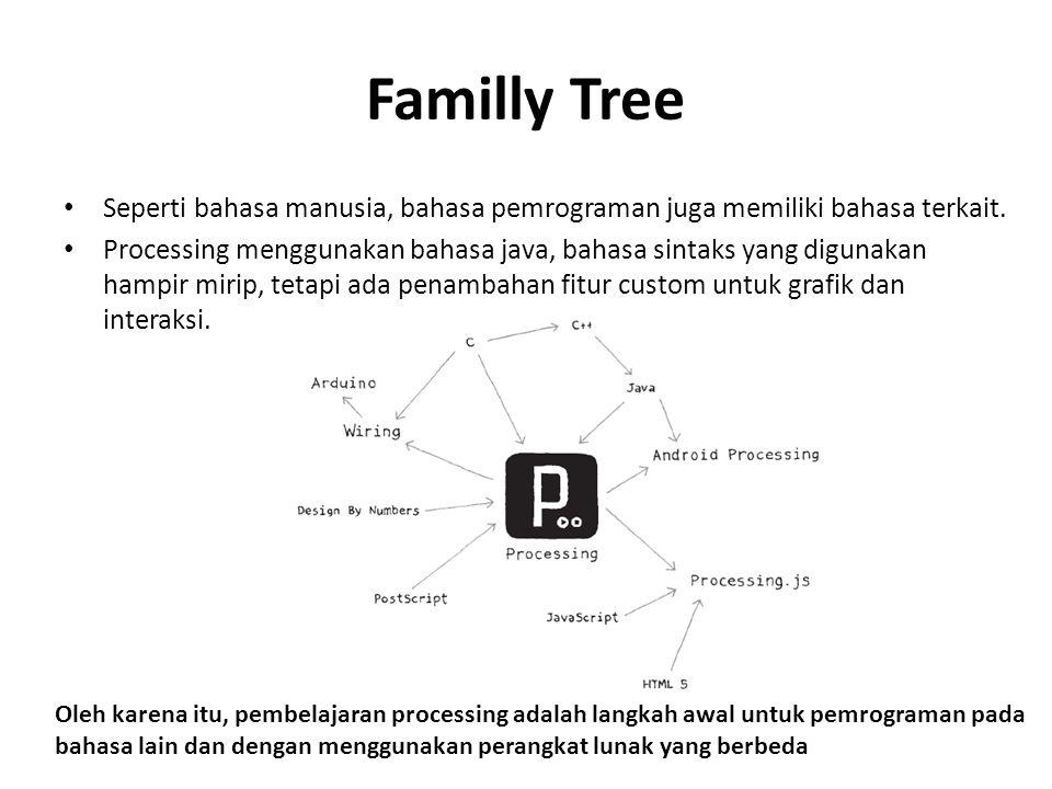 Familly Tree Seperti bahasa manusia, bahasa pemrograman juga memiliki bahasa terkait.