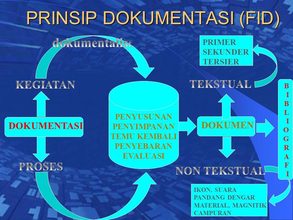 PRINSIP DOKUMENTASI (FID)