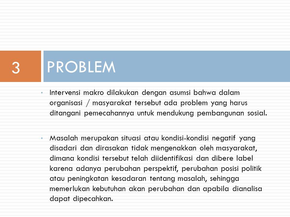 3 PROBLEM.