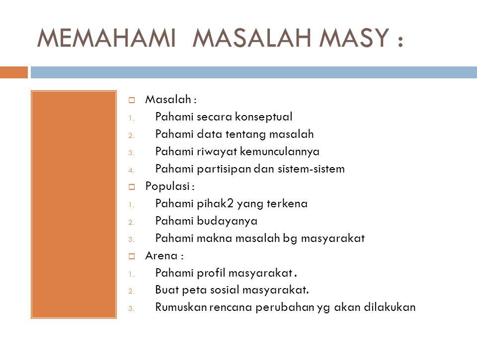 MEMAHAMI MASALAH MASY :