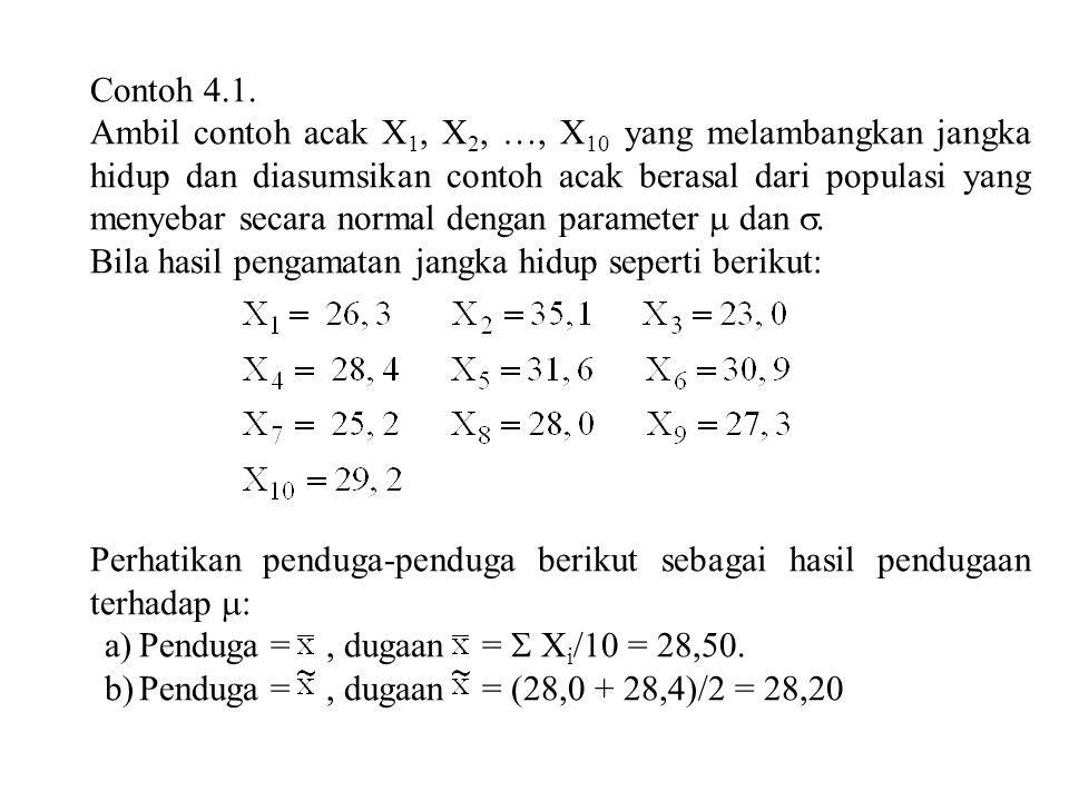 Contoh 4.1.